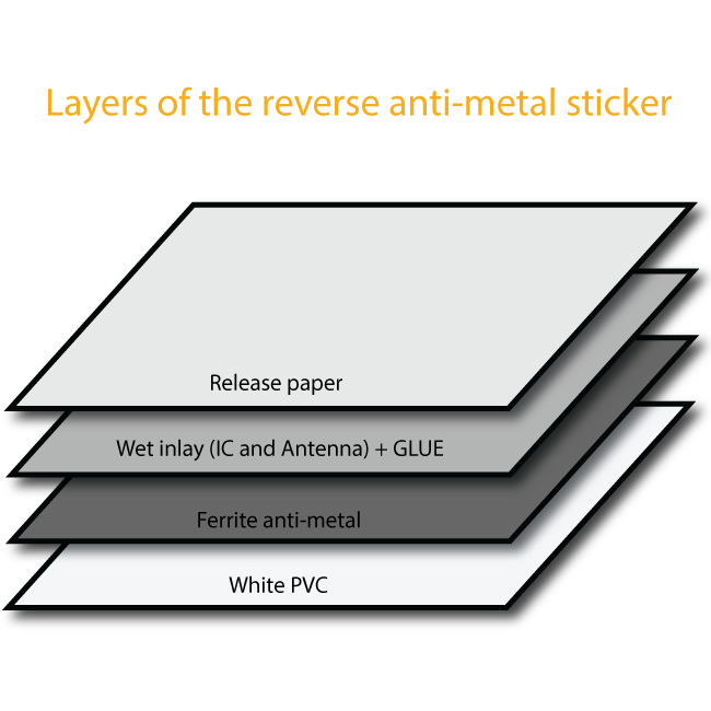 REVERSE anti-metal NFC sticker layers