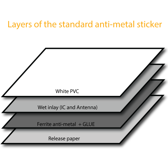 standard anti-metal layer NFC sticker